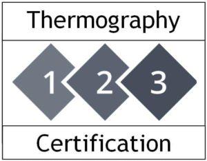 level 1 2 3 logo draft